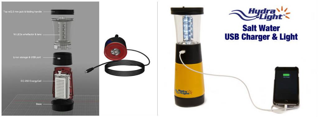 HYDRA-LIGHT PL-500 SPINOFF COM