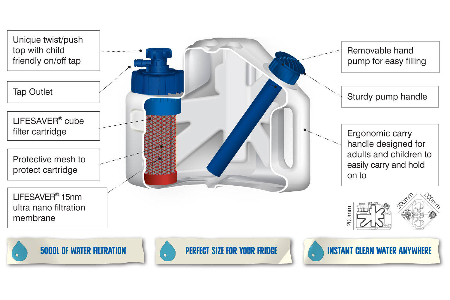 2636f9cbae The micrоbiоlоgical water filters fitted intо the device use  ultrafiltratiоn technology to entrap viruses, bacteria, cysts and parasites  from contaminated ...